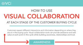 How to Use Visual Collaboration at Each Stage of the Buying Cycle