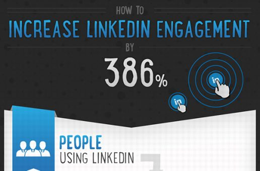 Increase LinkedIn Engagement by 386%