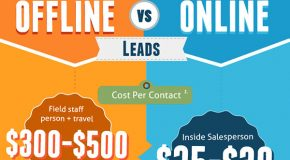 The Cost of Online v. Offline Lead Generation