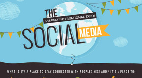 Social Media: The Largest International Expo!