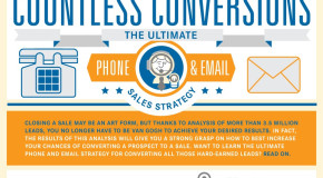 Interesting Infographics: Countless Conversions