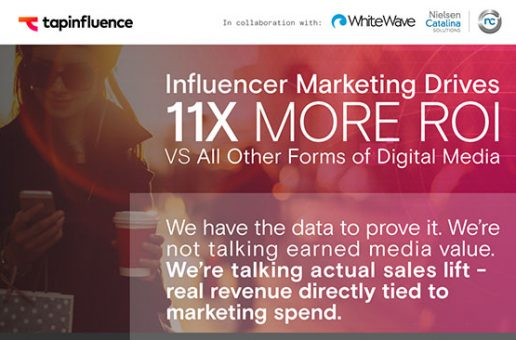 Interesting Infographics: Influencer Marketing Drives 11x more ROI