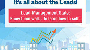 Interesting Infographics: It's All About The Leads