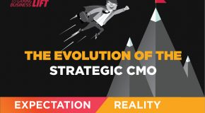 Interesting Infographics: The Evolution of the Strategic CMO